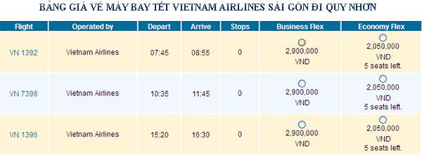 Vé máy bay Tết 2015 đi Quy Nhơn