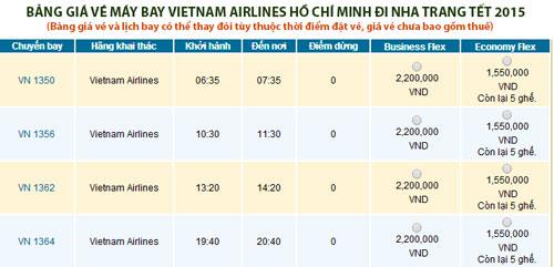 Vé máy bay Vietnam airlines tết đi Nha Trang
