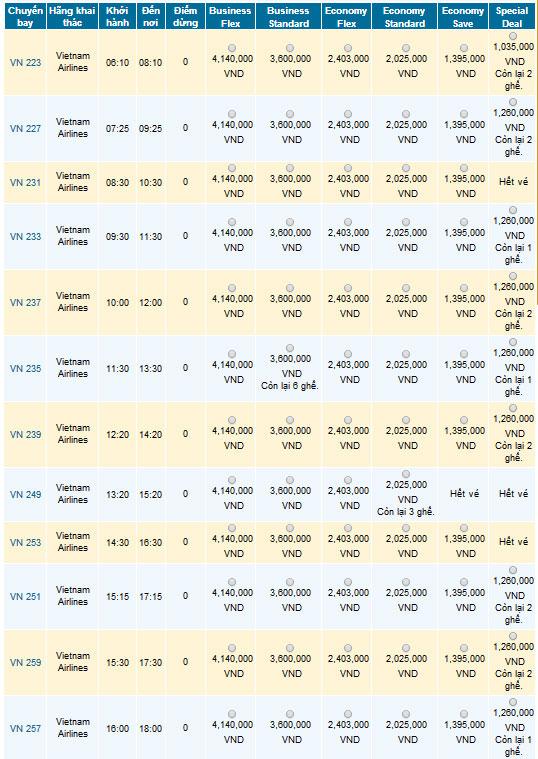 săn vé máy bay giá rẻ Vietnam Airlines đi Hồ Chí Minh