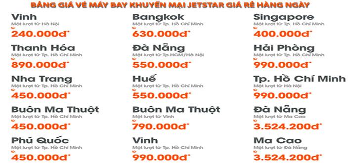 Vé máy bay khuyến mại Jetstar Tết