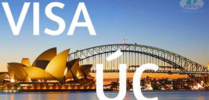 Hồ sơ thủ tục xin visa đi Úc